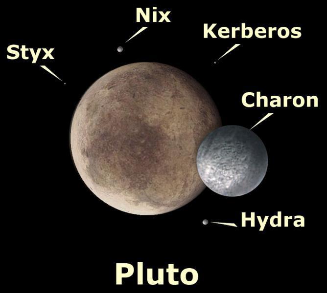 Плутон со спутниками