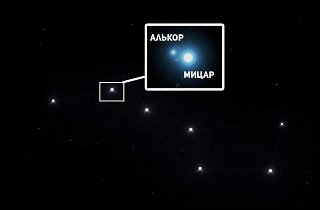 Мицар и Алькор - двойная звезда